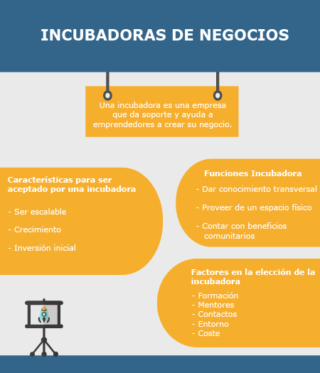 incubadora de negocios